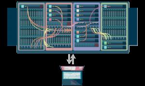 Linux, Windows és FreeBSD szerverek telepítése, karbantartása, konfigurálása és üzemeltetése.